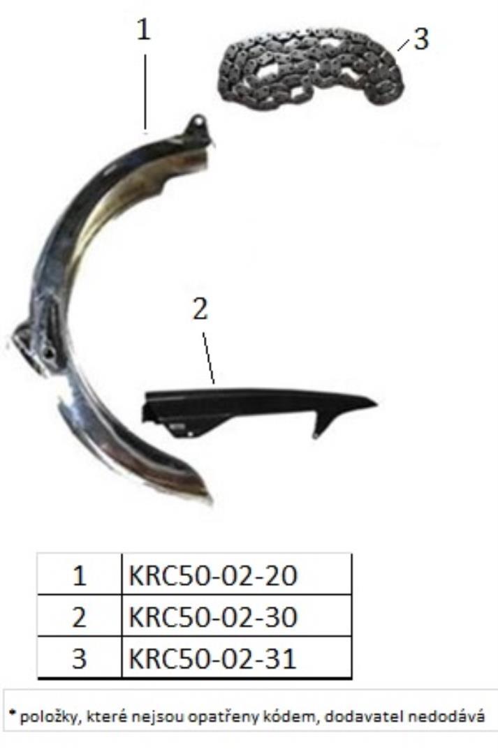 F2 zadní blatník, řetěz, kryt řetězu   KENTOYA cz